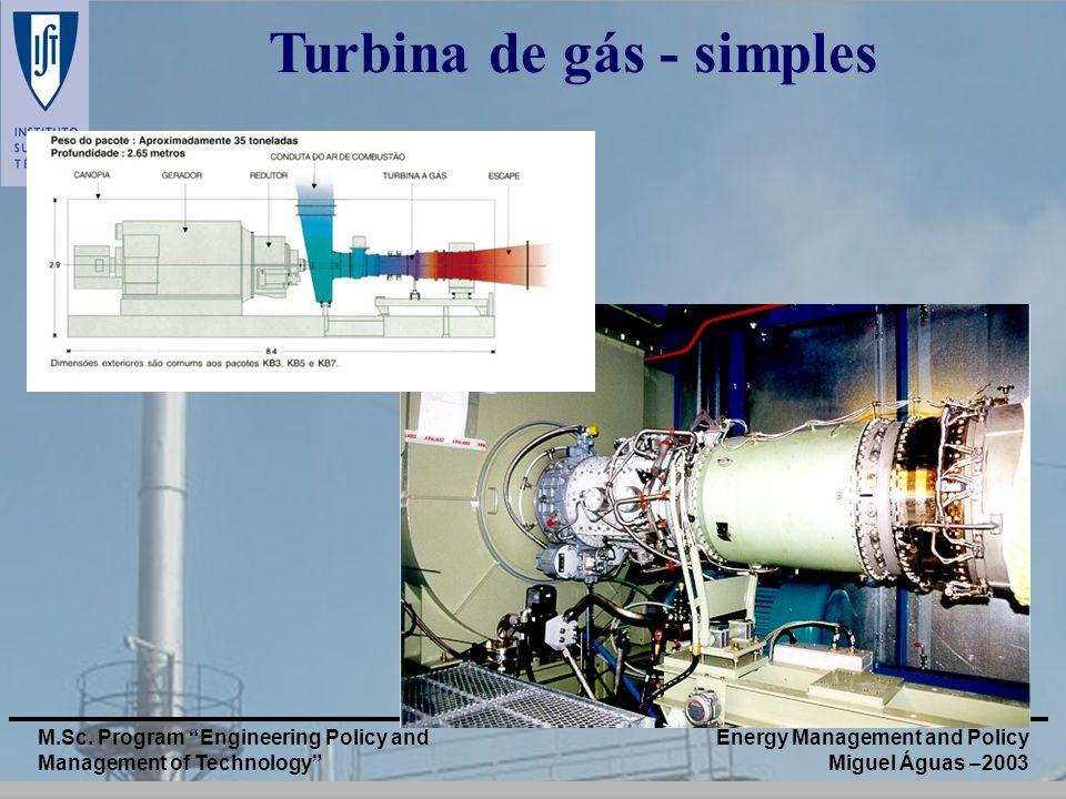 Turbina de gás - simples