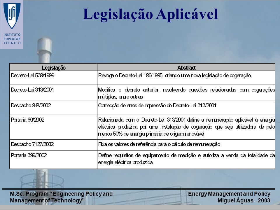 Legislação Aplicável M.Sc. Program Engineering Policy and Management of Technology