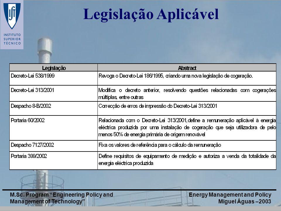 Legislação Aplicável M.Sc. Program Engineering Policy and Management of Technology