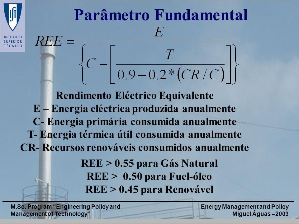 Parâmetro Fundamental