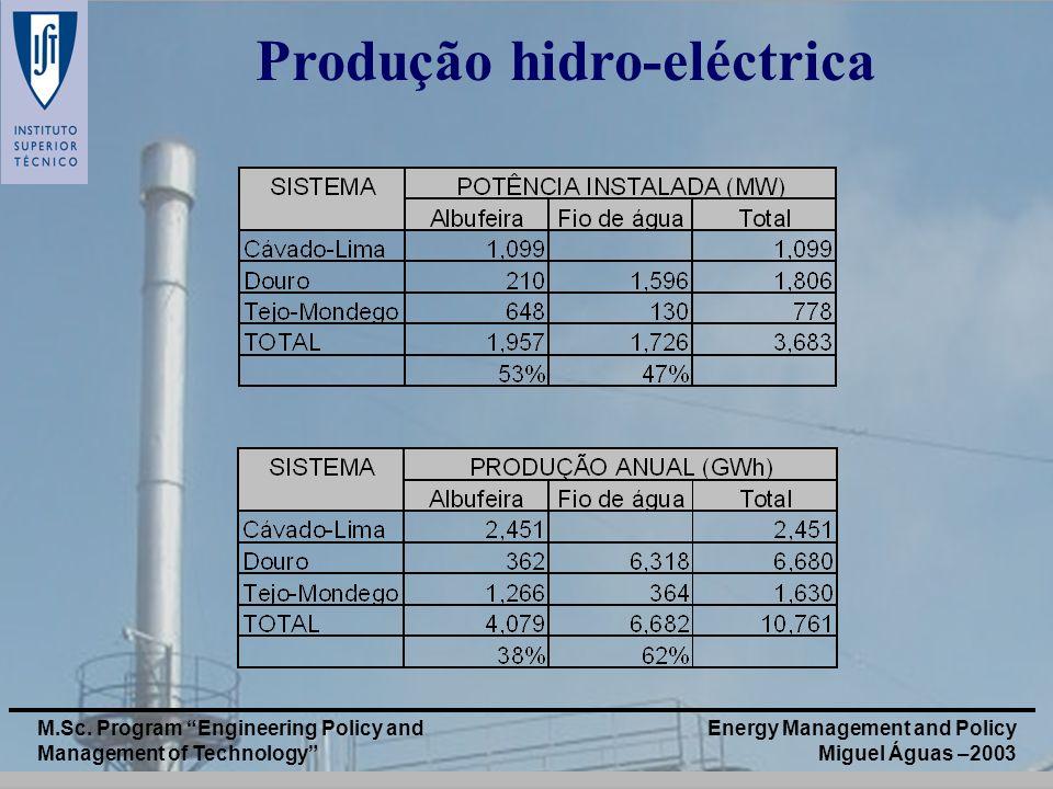 Produção hidro-eléctrica