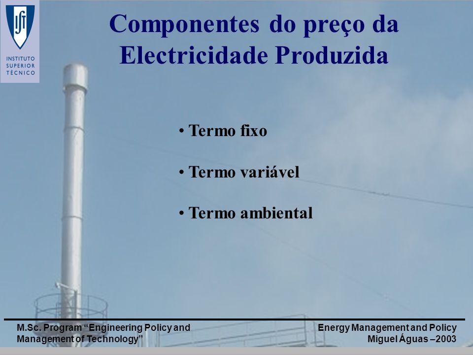 Componentes do preço da Electricidade Produzida