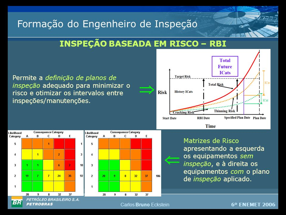 INSPEÇÃO BASEADA EM RISCO – RBI