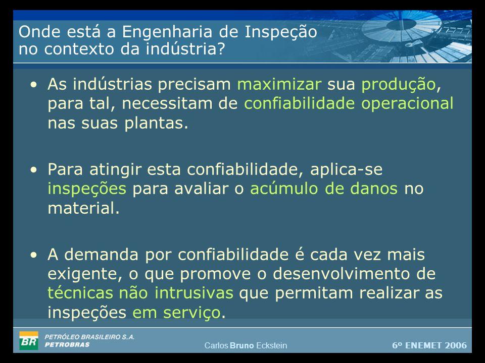 Onde está a Engenharia de Inspeção no contexto da indústria