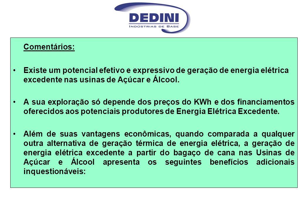Comentários: Existe um potencial efetivo e expressivo de geração de energia elétrica excedente nas usinas de Açúcar e Álcool.