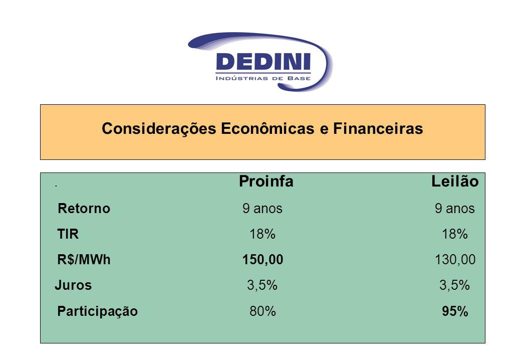 Considerações Econômicas e Financeiras