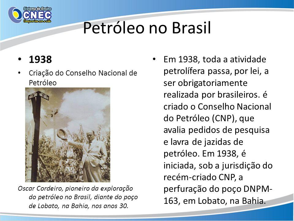 Petróleo no Brasil 1938. Criação do Conselho Nacional de Petróleo.