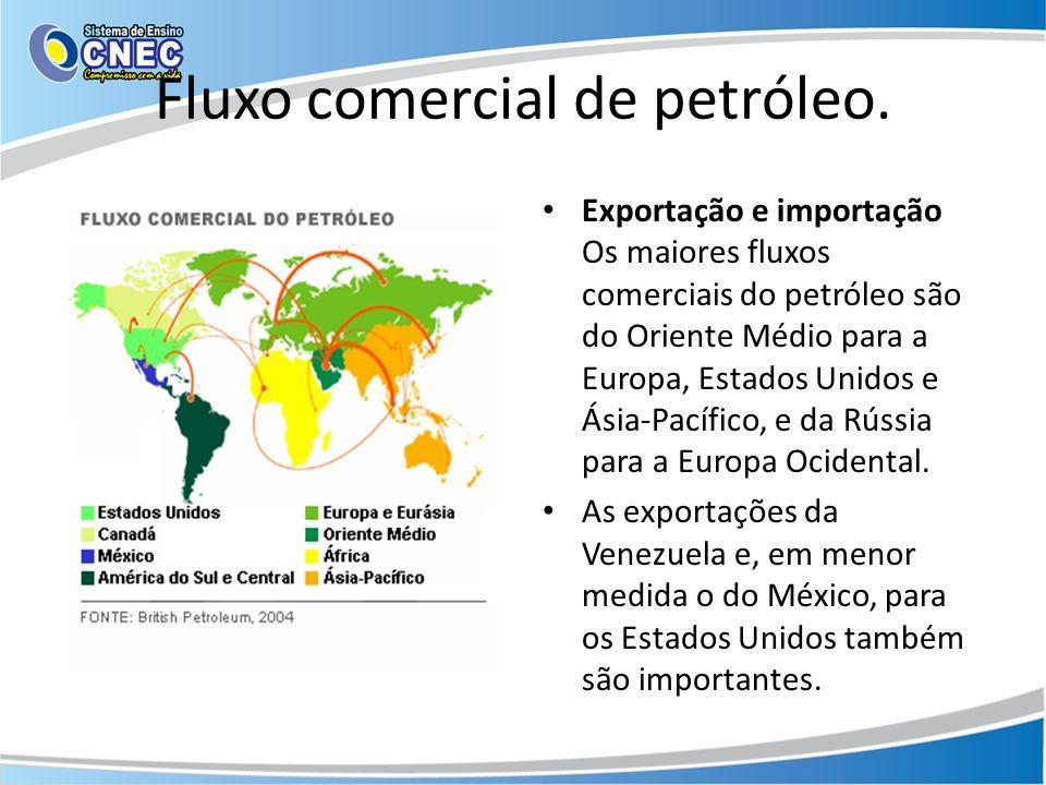 Fluxo comercial de petróleo.