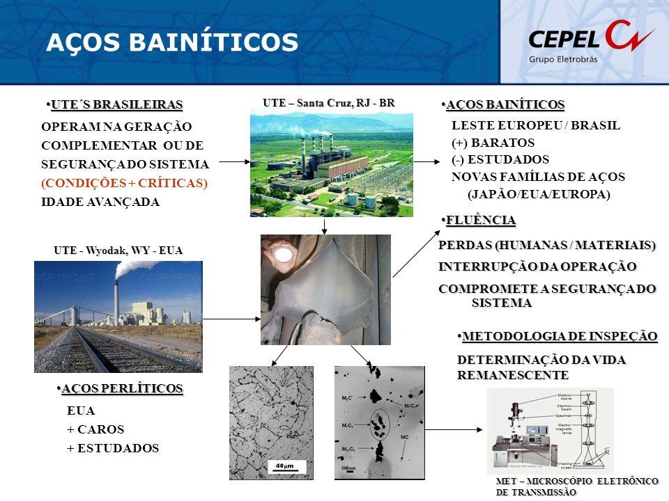 AÇOS BAINÍTICOS UTE´S BRASILEIRAS AÇOS BAINÍTICOS