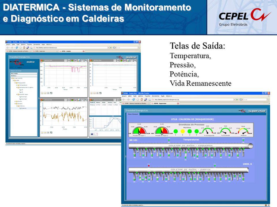 DIATERMICA - Sistemas de Monitoramento e Diagnóstico em Caldeiras