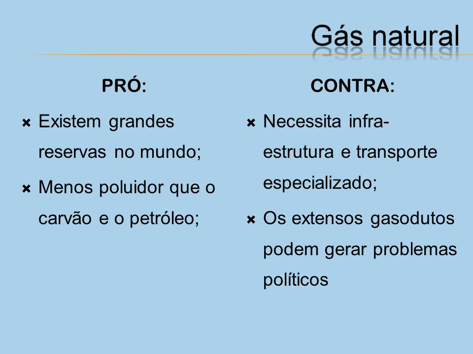 PRÓ: Existem grandes reservas no mundo; Menos poluidor que o carvão e o petróleo; CONTRA: Necessita infra-estrutura e transporte especializado;