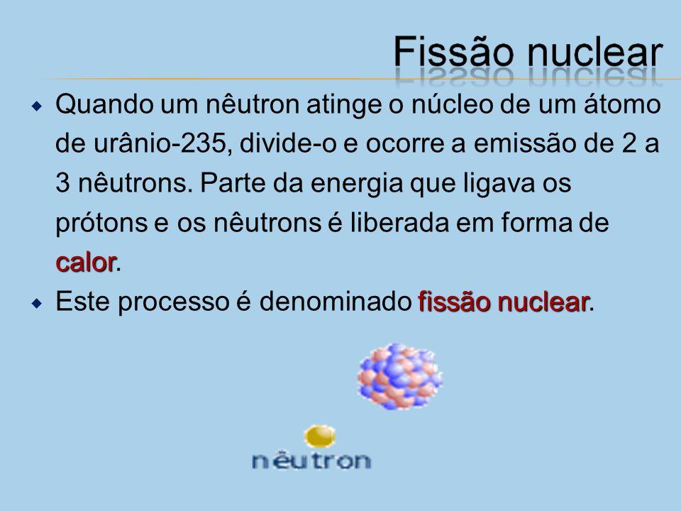 Quando um nêutron atinge o núcleo de um átomo de urânio-235, divide-o e ocorre a emissão de 2 a 3 nêutrons. Parte da energia que ligava os prótons e os nêutrons é liberada em forma de calor.