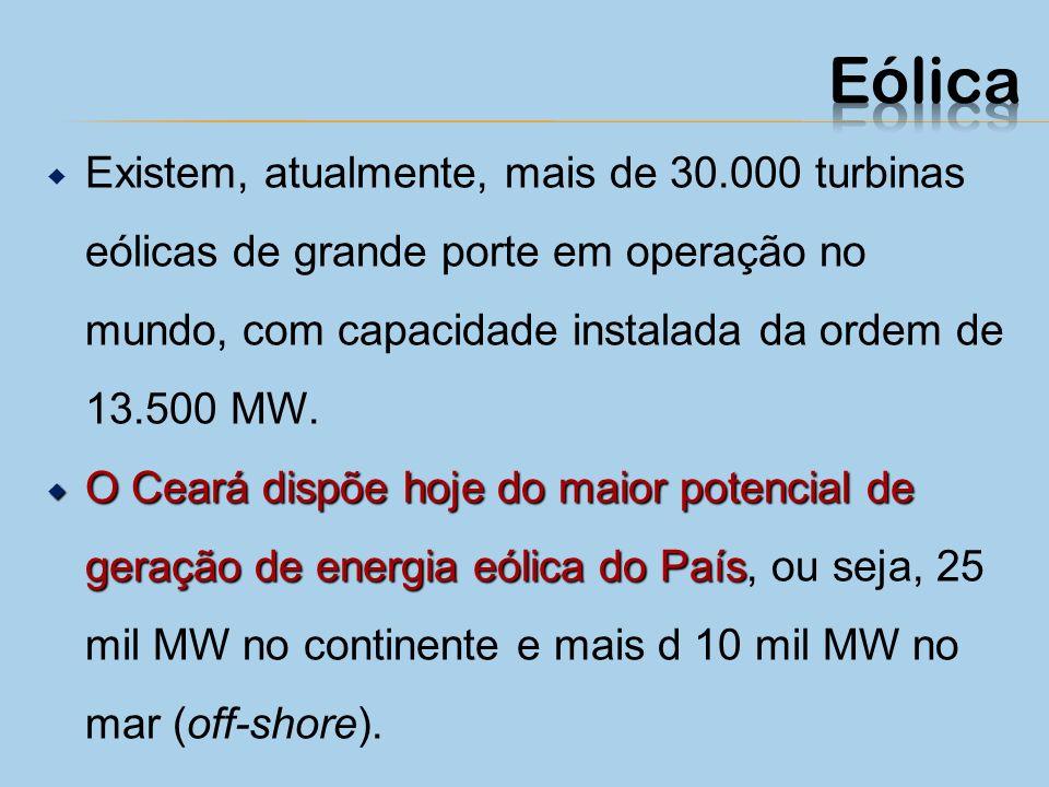 Eólica Existem, atualmente, mais de 30.000 turbinas eólicas de grande porte em operação no mundo, com capacidade instalada da ordem de 13.500 MW.