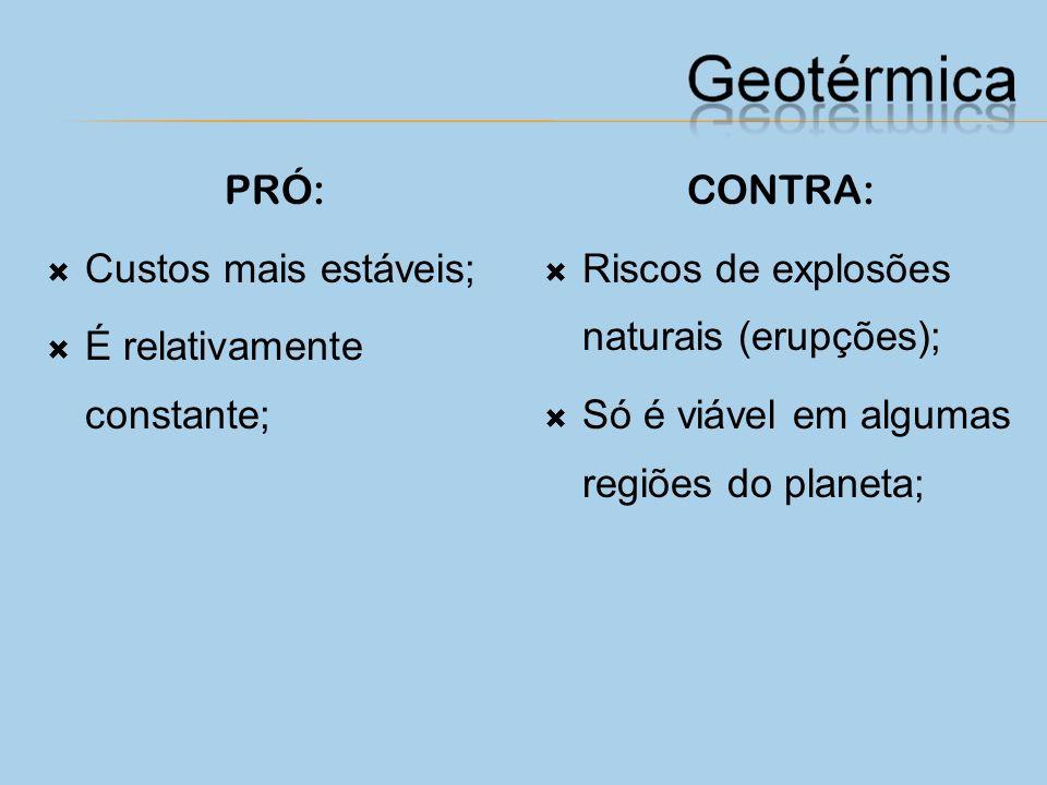 PRÓ: Custos mais estáveis; É relativamente constante; CONTRA: Riscos de explosões naturais (erupções);