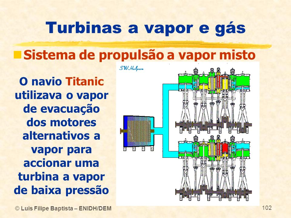 Turbinas a vapor e gás Sistema de propulsão a vapor misto