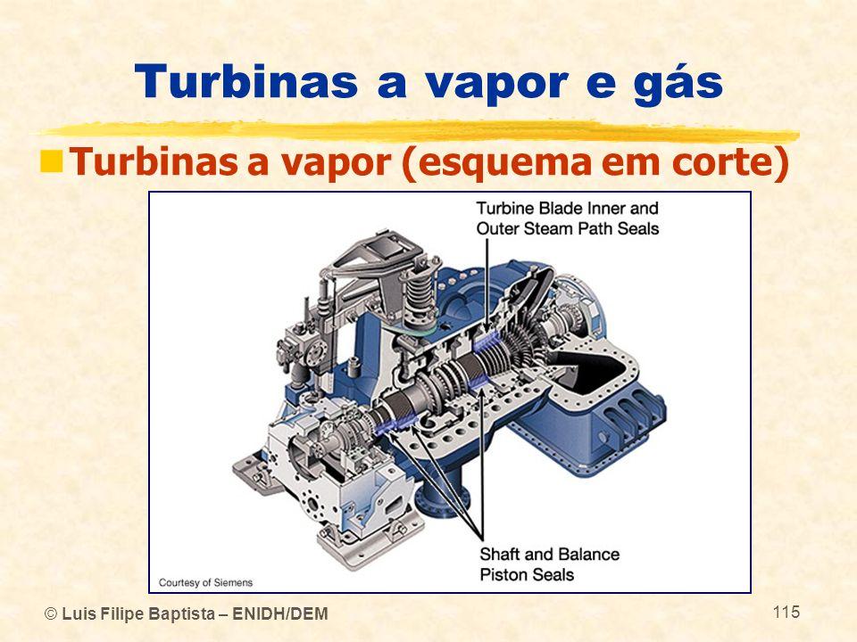 Turbinas a vapor e gás Turbinas a vapor (esquema em corte)
