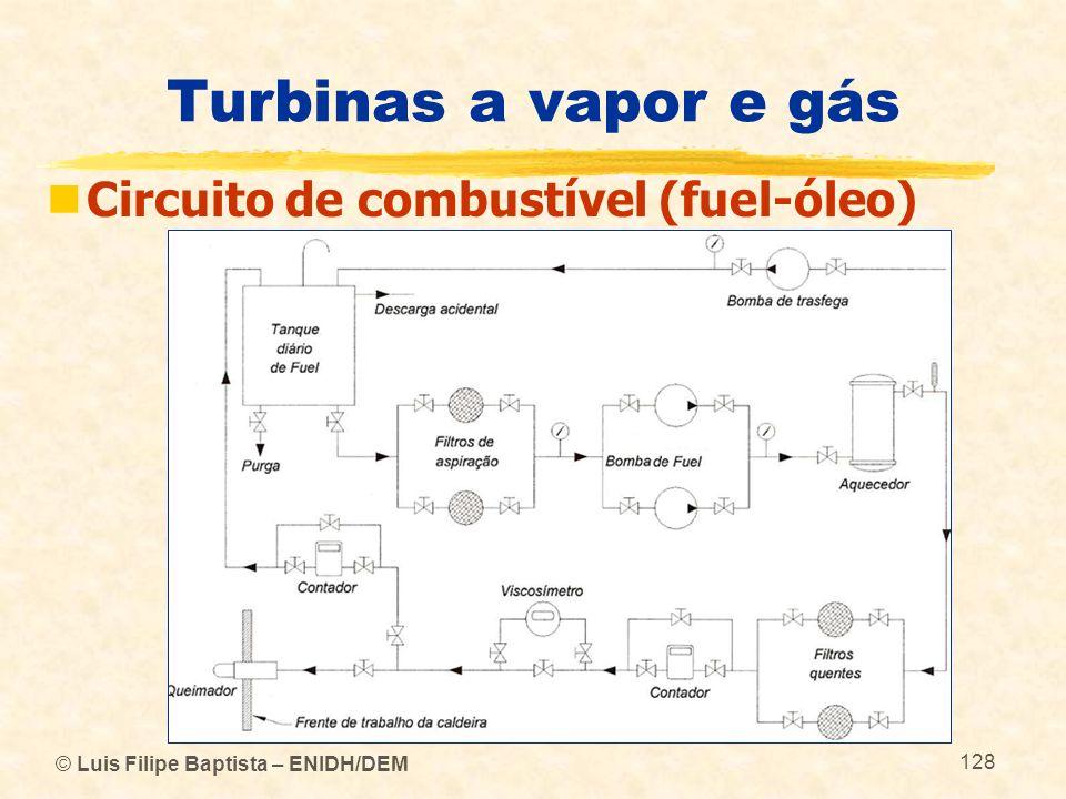 Turbinas a vapor e gás Circuito de combustível (fuel-óleo)