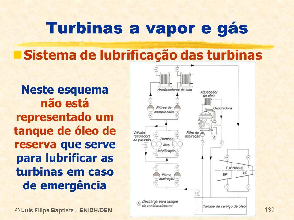 Turbinas a vapor e gás Sistema de lubrificação das turbinas