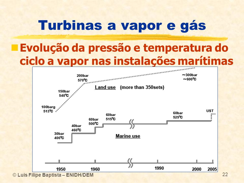 Turbinas a vapor e gás Evolução da pressão e temperatura do ciclo a vapor nas instalações marítimas.