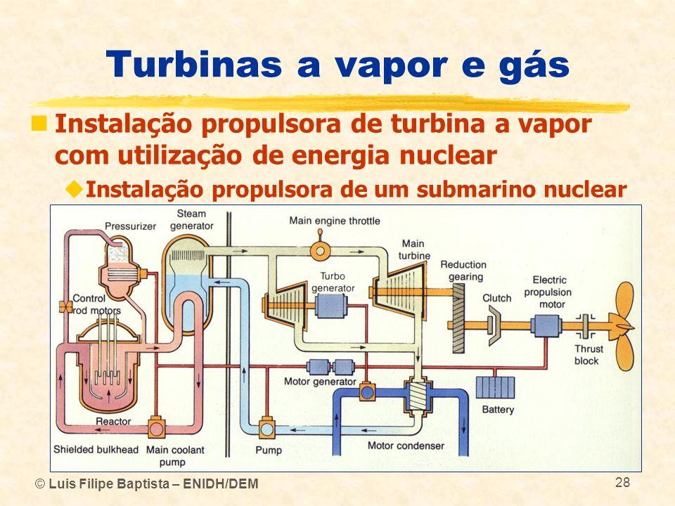 Turbinas a vapor e gás Instalação propulsora de turbina a vapor com utilização de energia nuclear. Instalação propulsora de um submarino nuclear.