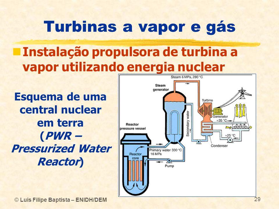 Turbinas a vapor e gás Instalação propulsora de turbina a vapor utilizando energia nuclear. Esquema de uma central nuclear em terra.