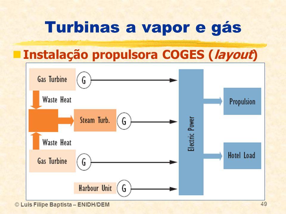 Turbinas a vapor e gás Instalação propulsora COGES (layout)