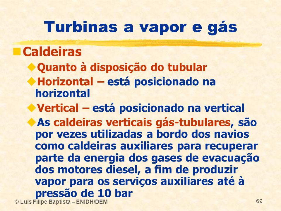 Turbinas a vapor e gás Caldeiras Quanto à disposição do tubular