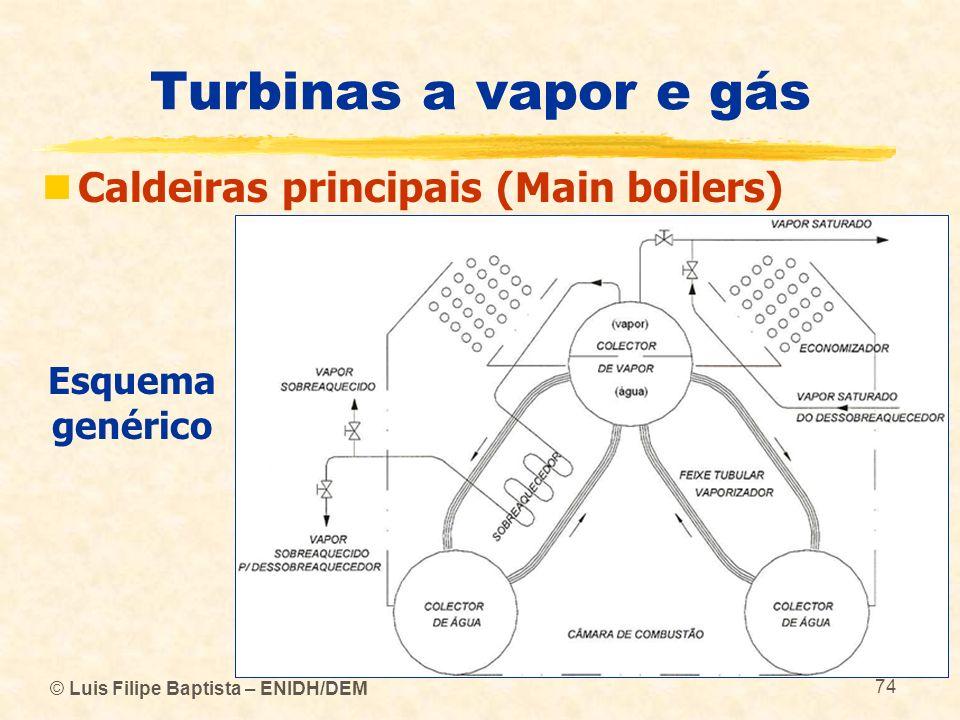 Turbinas a vapor e gás Caldeiras principais (Main boilers)