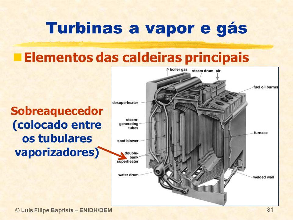 Sobreaquecedor (colocado entre os tubulares vaporizadores)