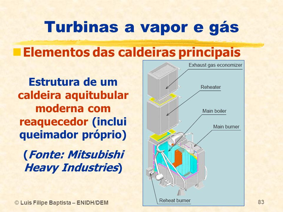 (Fonte: Mitsubishi Heavy Industries)