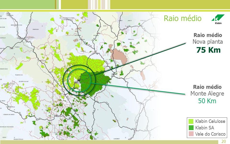 Raio médio Monte Alegre