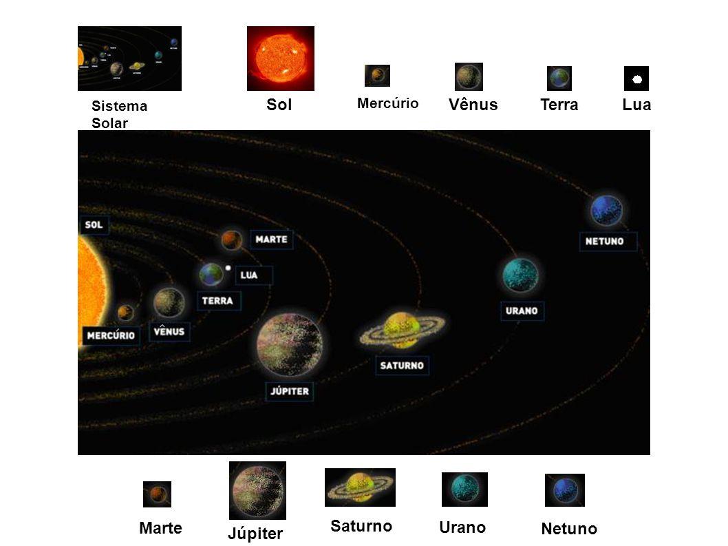Sol Vênus Terra Lua Marte Saturno Urano Netuno Júpiter Mercúrio