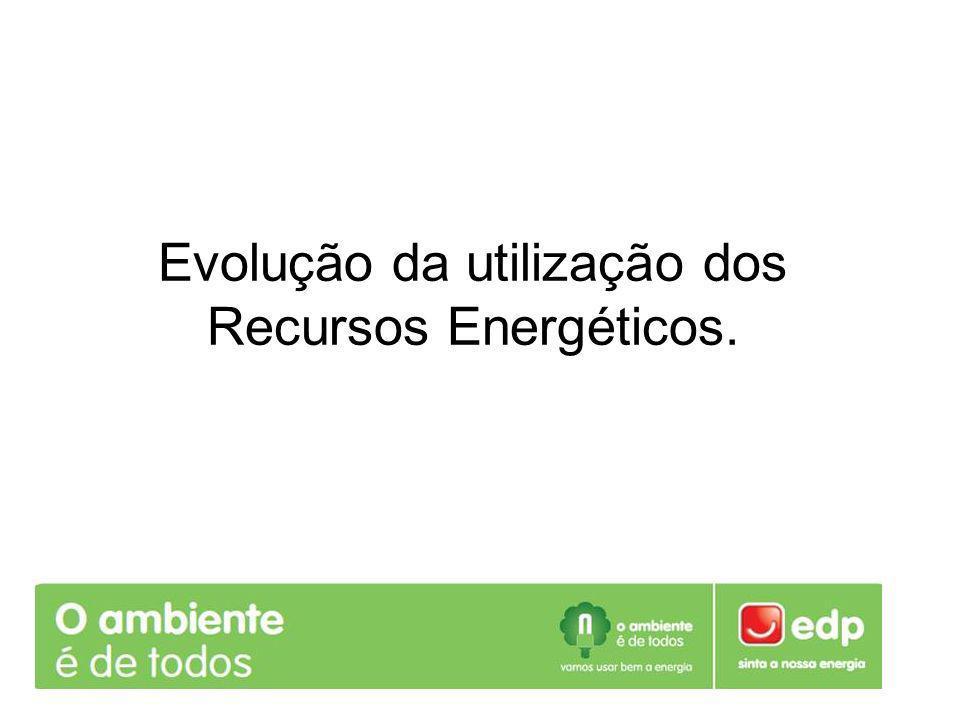 Evolução da utilização dos Recursos Energéticos.