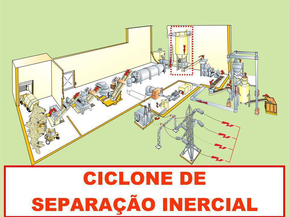 CICLONE DE SEPARAÇÃO INERCIAL