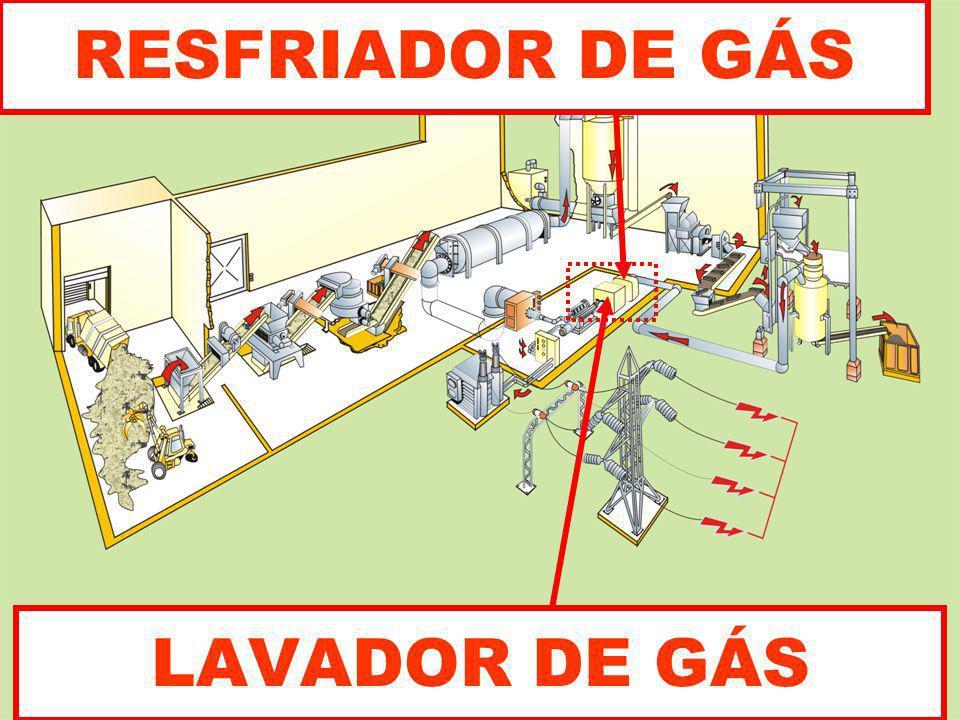RESFRIADOR DE GÁS LAVADOR DE GÁS
