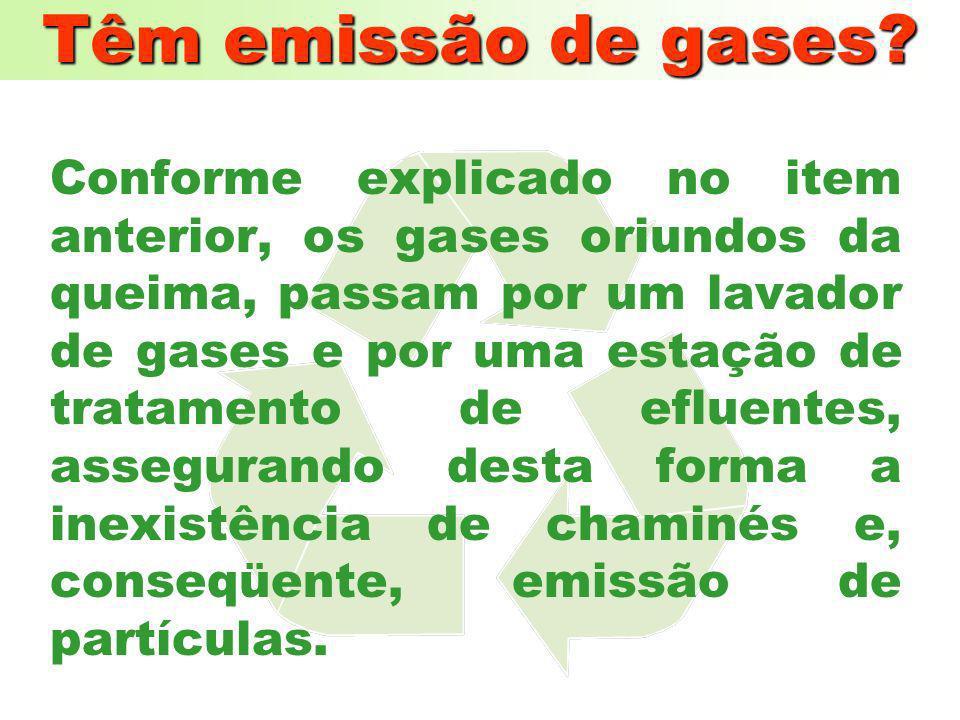 Têm emissão de gases
