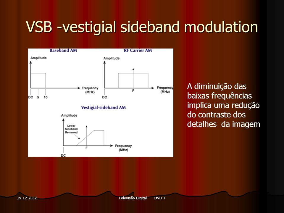 VSB -vestigial sideband modulation