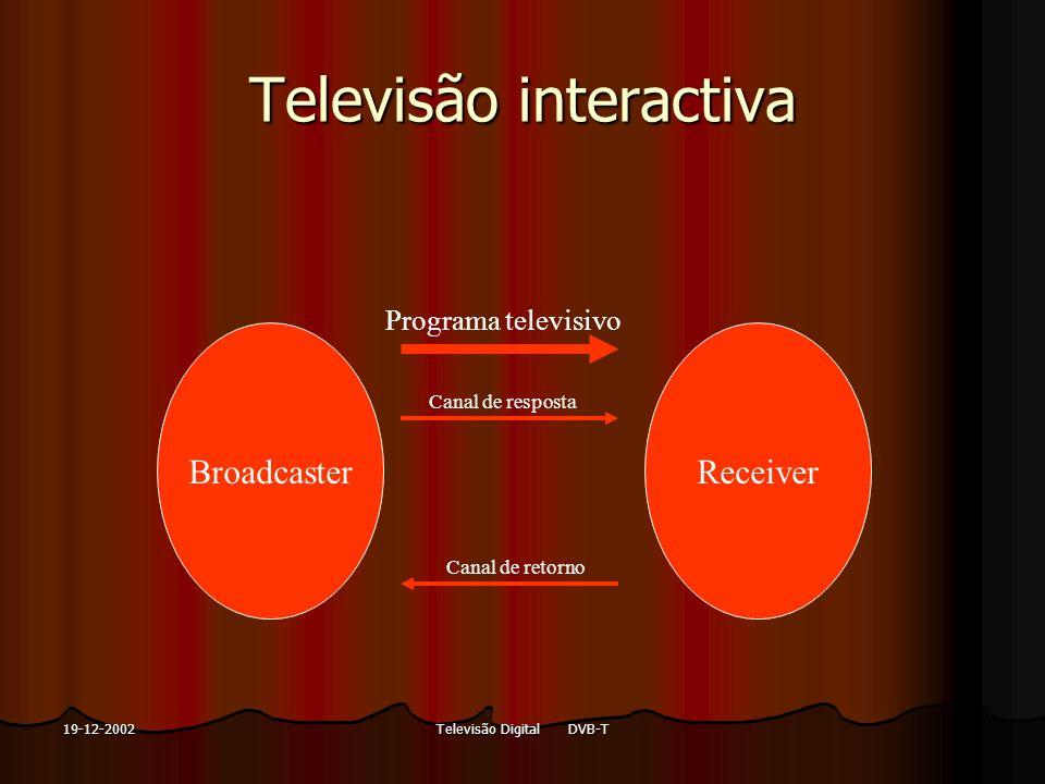Televisão interactiva