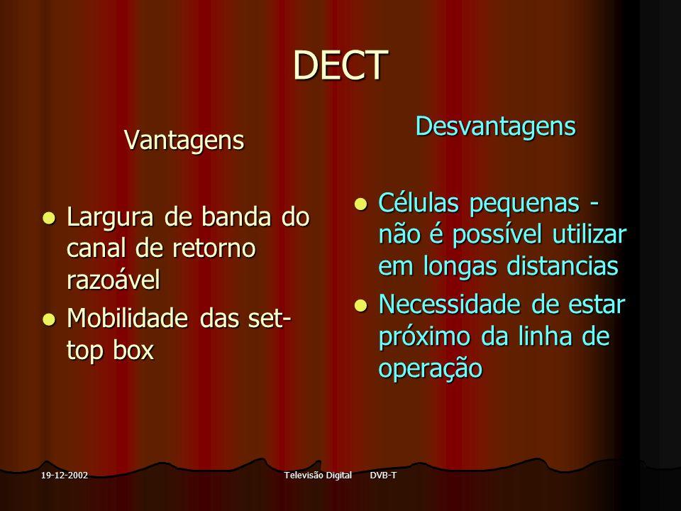 Televisão Digital DVB-T