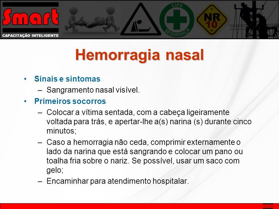 Hemorragia nasal Sinais e sintomas Sangramento nasal visível.