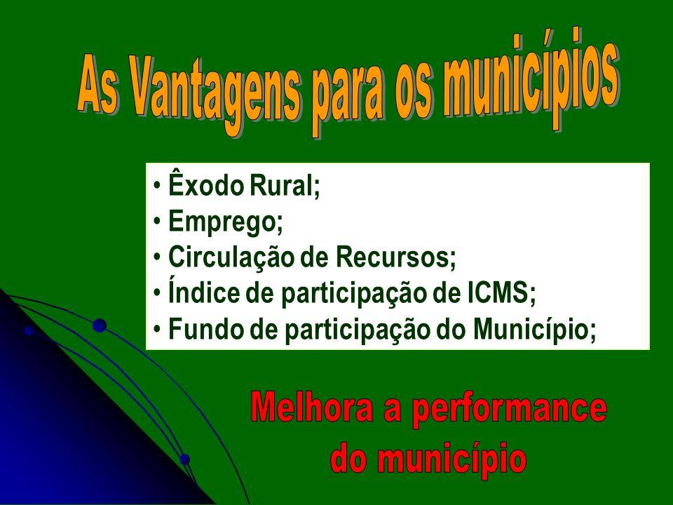 As Vantagens para os municípios