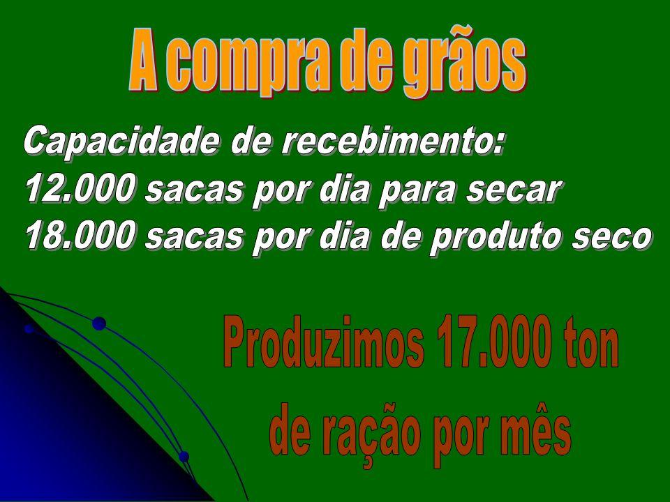 A compra de grãos Capacidade de recebimento: 12.000 sacas por dia para secar. 18.000 sacas por dia de produto seco.