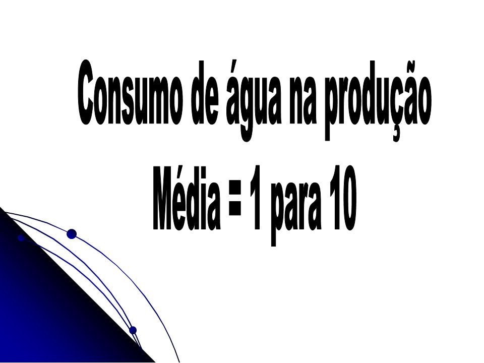 Consumo de água na produção