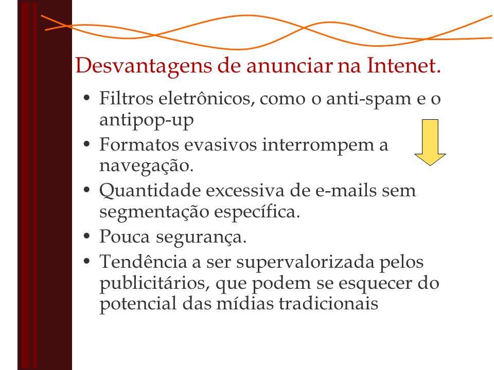 Desvantagens de anunciar na Intenet.