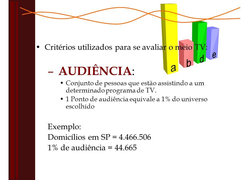 AUDIÊNCIA: Critérios utilizados para se avaliar o meio TV: Exemplo: