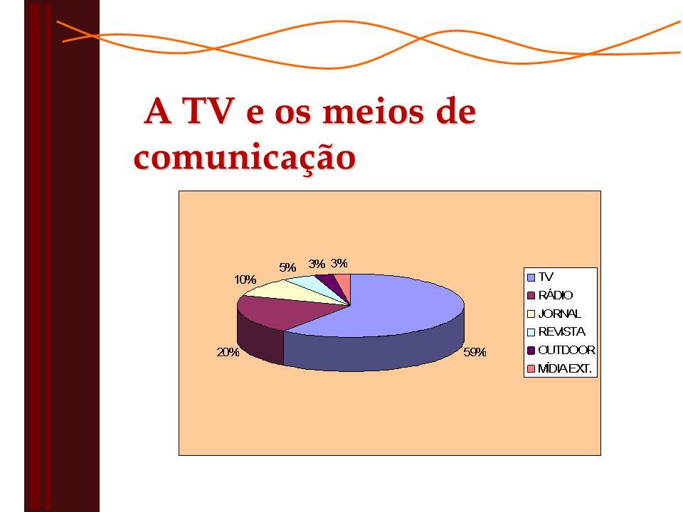 A TV e os meios de comunicação