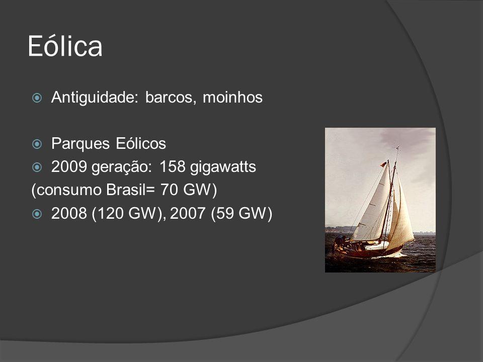 Eólica Antiguidade: barcos, moinhos Parques Eólicos