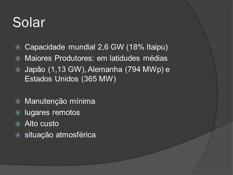 Solar Capacidade mundial 2,6 GW (18% Itaipu)