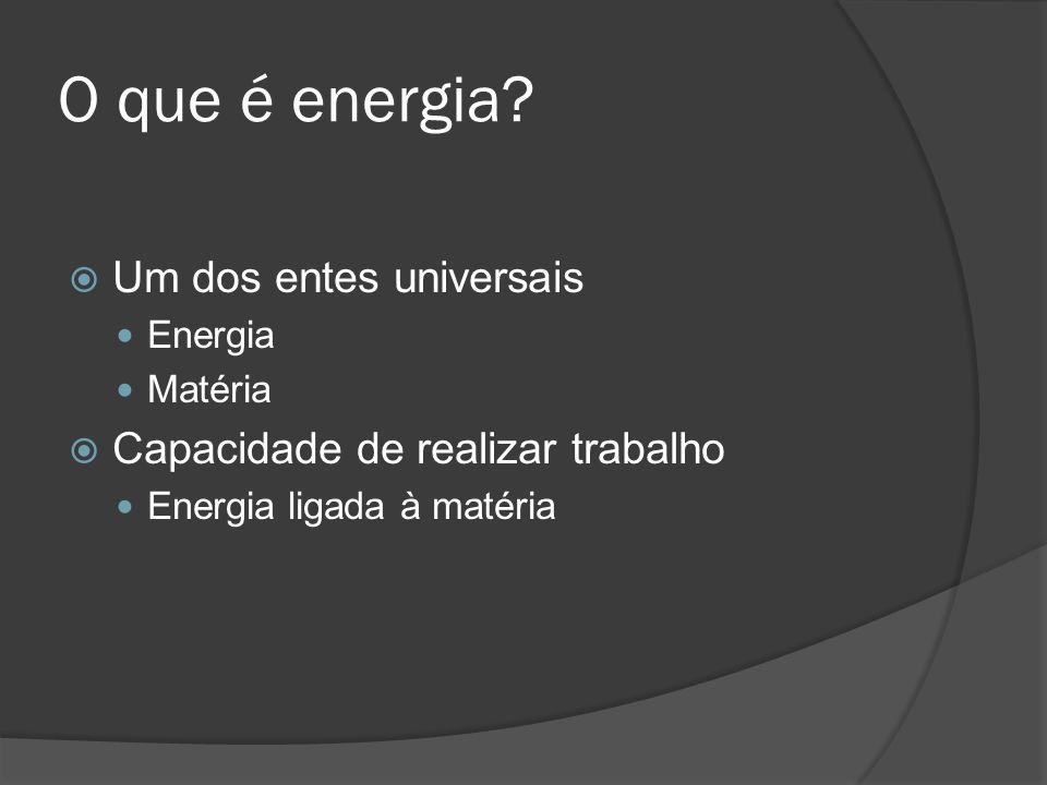 O que é energia Um dos entes universais