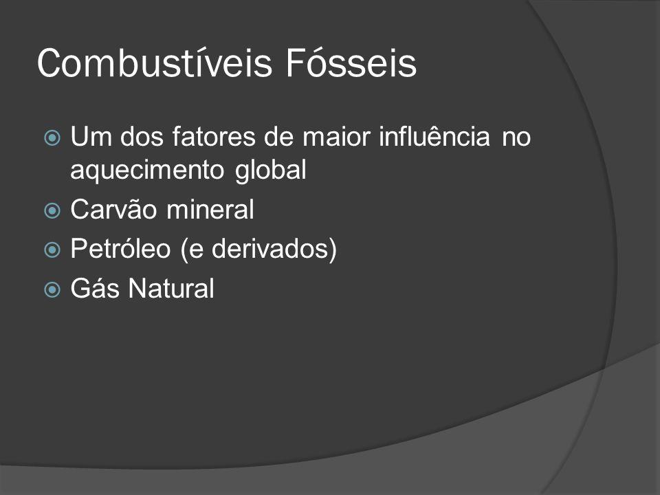 Combustíveis Fósseis Um dos fatores de maior influência no aquecimento global. Carvão mineral. Petróleo (e derivados)